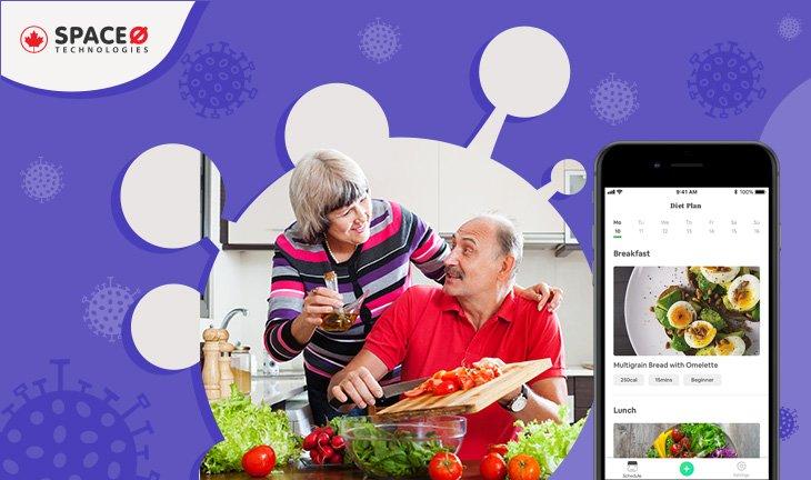 Diet App Development