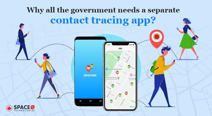 Contact Tracing App Development