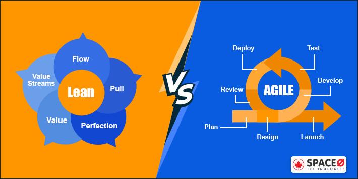 lean vs agile software development
