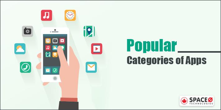 Categories of Apps
